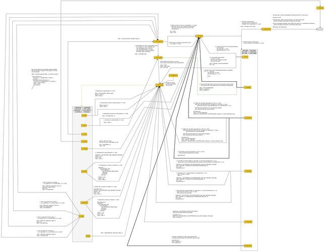 purescript-aff-overview